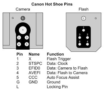 1375737084-CanonHotSh-o.png
