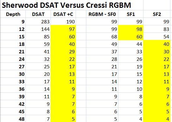 DSAT vs RGBM.PNG