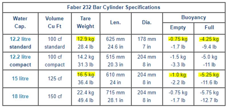 Faber Steel Tanks AU spec.PNG