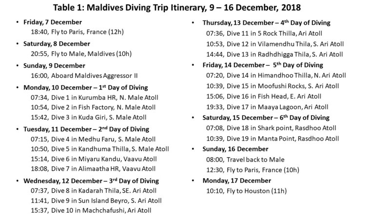 Maldives Itinerary.jpg