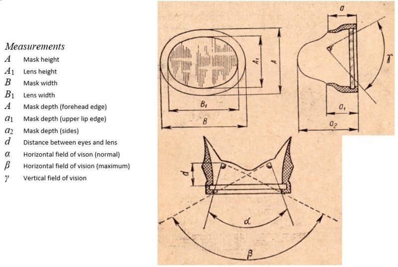 measurements-jpg.409694.jpg