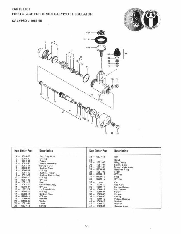 Pages from Calypso J  Pages from Aqua-Lung Repair Manual-2.jpg