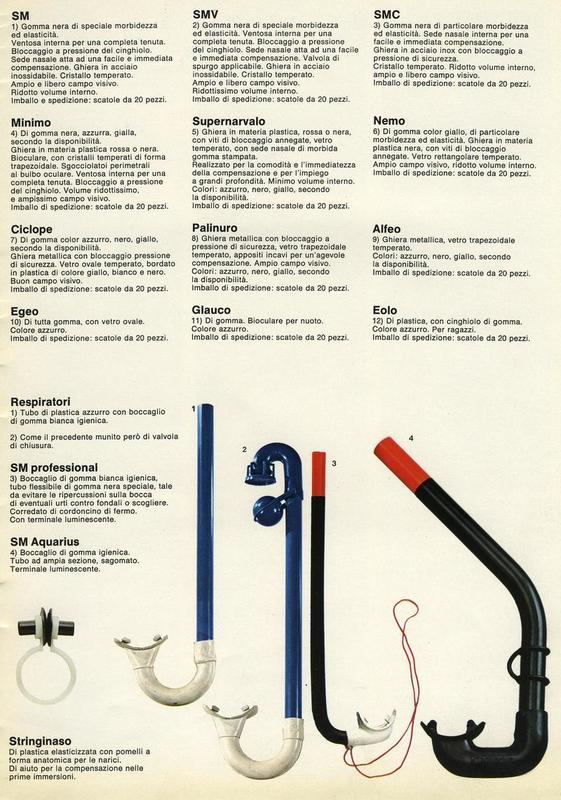 PIRELLI-Ulixes-Catalogo-1974---3.jpg