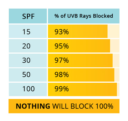 uv-block.jpg